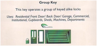 Group Key Diagram